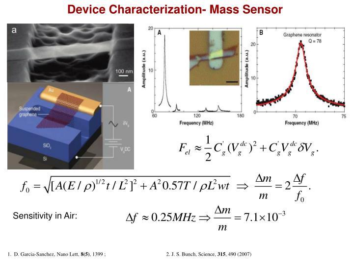 Device Characterization- Mass Sensor