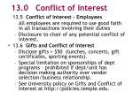 13 0 conflict of interest