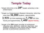 temple today