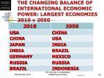 the changing balance of international economic power largest economies 2010 v 2050