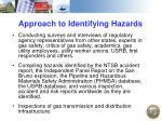 approach to identifying hazards