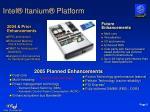 intel itanium platform