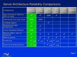 server architecture reliability comparisons