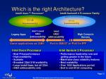 which is the right architecture