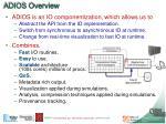adios overview1