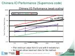 chimera io performance supernova code