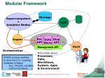 modular framework