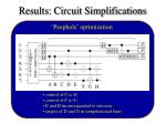 results circuit simplifications