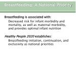 breastfeeding a national priority