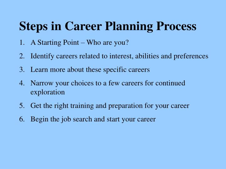 Steps in Career Planning Process