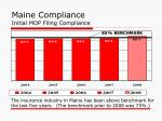 maine compliance initial mop filing compliance