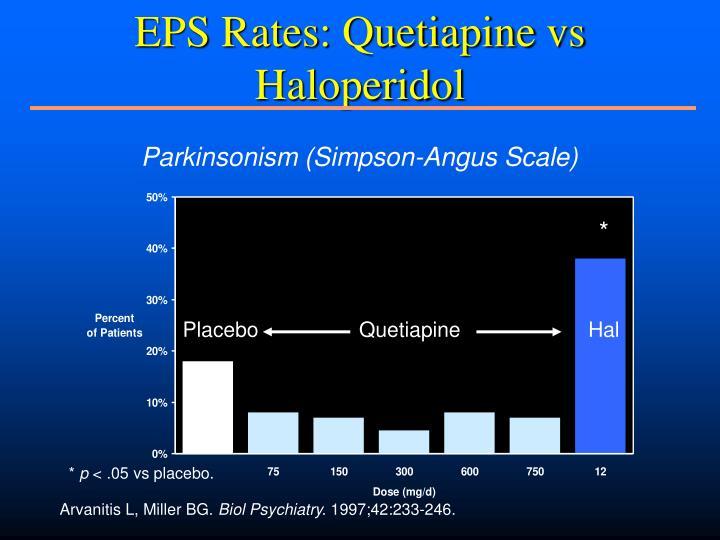 EPS Rates: Quetiapine vs Haloperidol