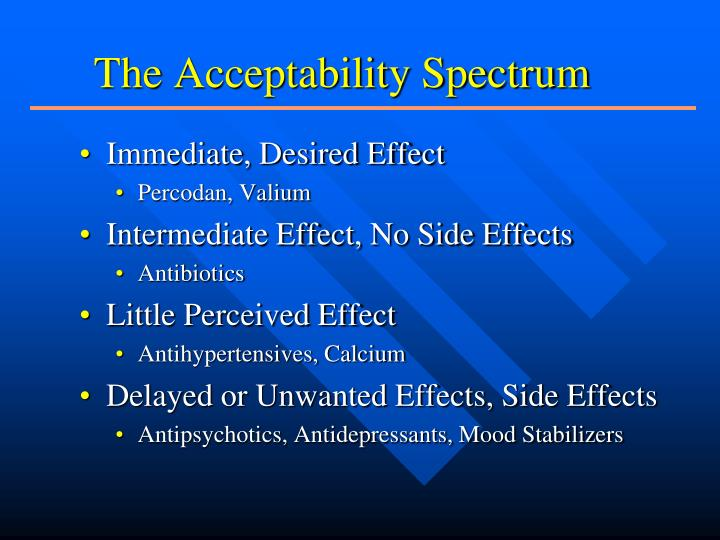 The Acceptability Spectrum