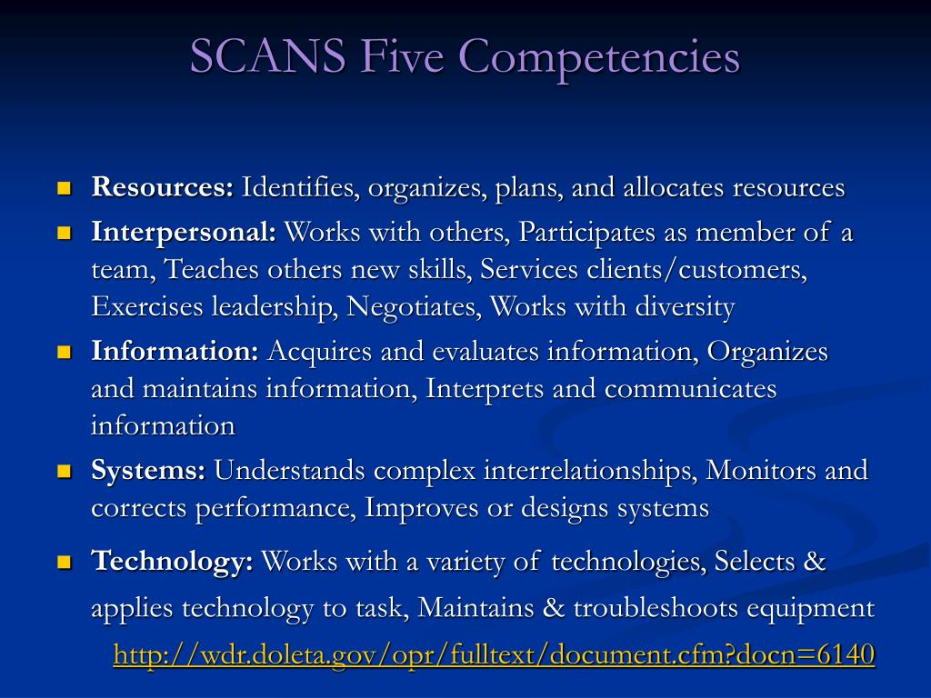 SCANS Five Competencies