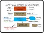 behavioral design verification