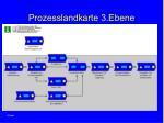 prozesslandkarte 3 ebene