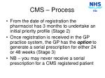 cms process1