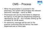cms process2