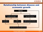 relationship between disease and economic growth