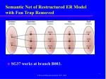 semantic net of restructured er model with fan trap removed