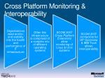 cross platform monitoring interoperability