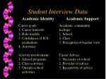 student interview data