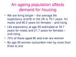 an ageing population affects demand for housing
