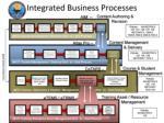 netc n6 n7 to be enterprise trng mgmt framework