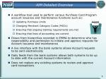 aim detailed overview