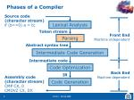 phases of a compiler