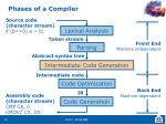 phases of a compiler1