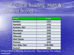 sat critical reading math writing scores