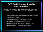 qcc caps survey results ort 110 students