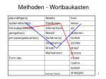methoden wortbaukasten1
