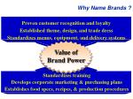 why name brands