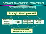 approach to academic improvement