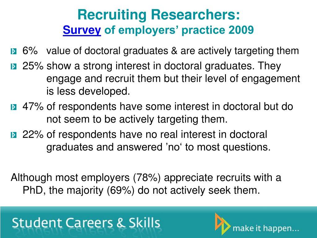 Recruiting Researchers: