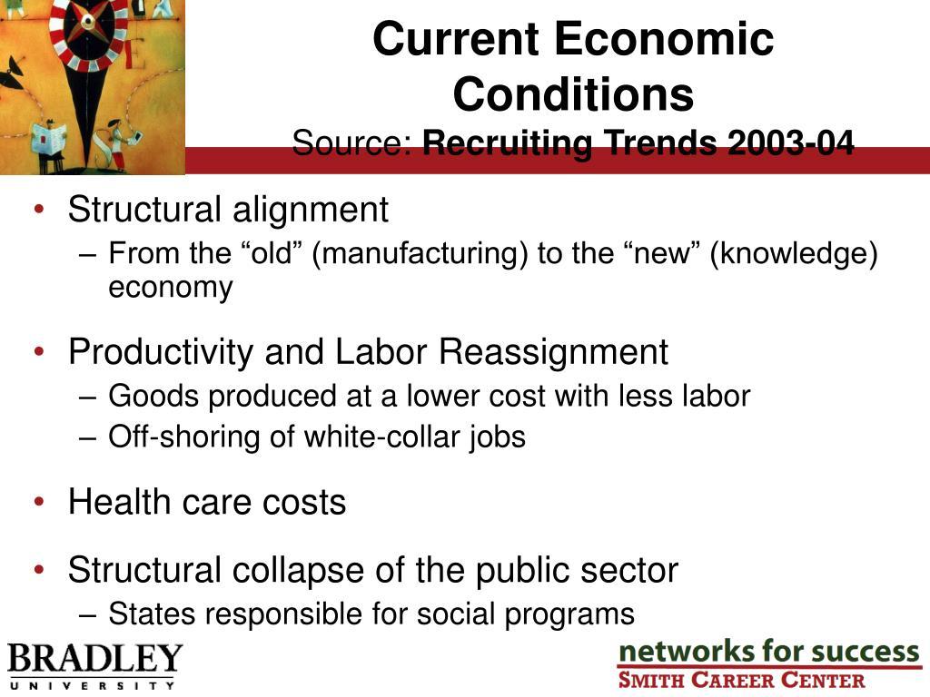 Current Economic Conditions