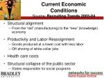current economic conditions source recruiting trends 2003 04