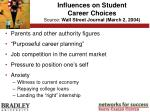 influences on student career choices source wall street journal march 2 2004