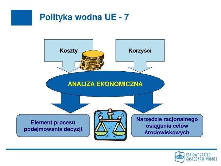 Polityka wodna UE - 7