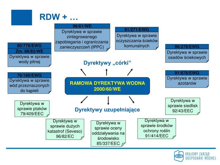 RDW + …