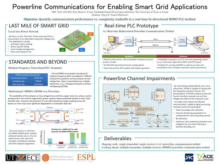 powerline communications for enabling smart grid applications n.