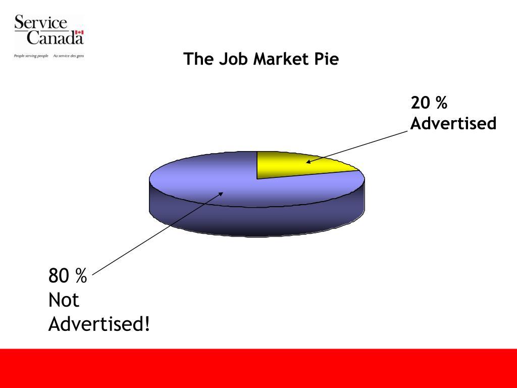 The Job Market Pie