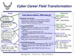 cyber career field transformation