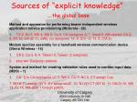 sources of explicit knowledge the global base