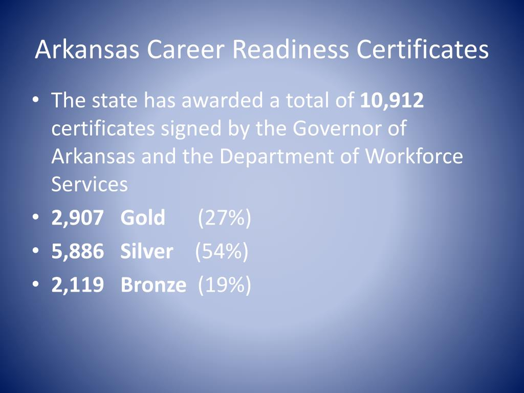 Arkansas Career Readiness Certificates