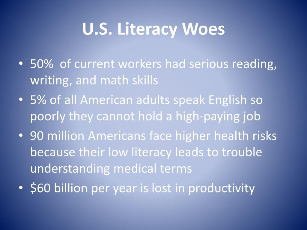 U.S. Literacy Woes