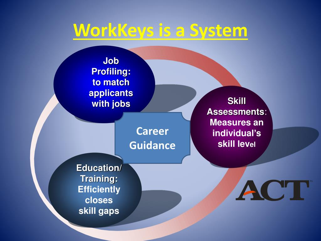 WorkKeys is a System