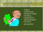kongsi has two main sources of income